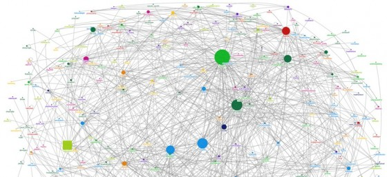 TransparencyCamp 2012 - #tcamp12 social network graph [1/2] by Justin Grimes from Flickr (Creative Commons License)